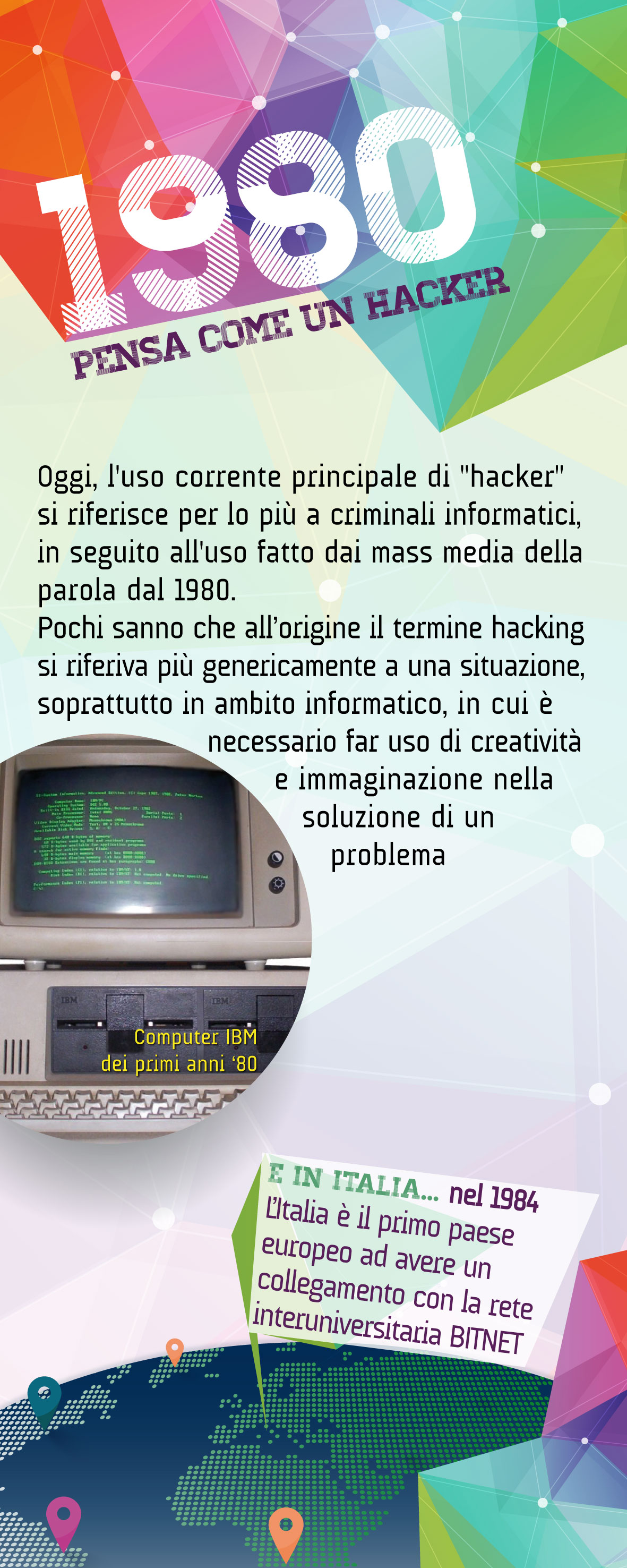 1980 - Pensa come un hacker