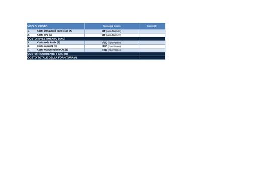 Bando 1803 - Allegato D - Dettaglio costi - xlsx
