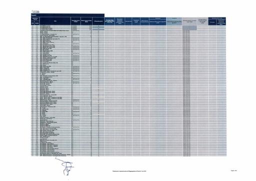 Bando 1803 - Allegato C - Informazioni tecniche - pdf