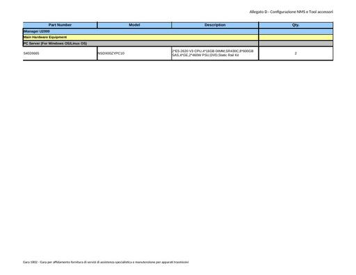 Bando 1802 - Allegato D - Configurazione NMS e tool accessori