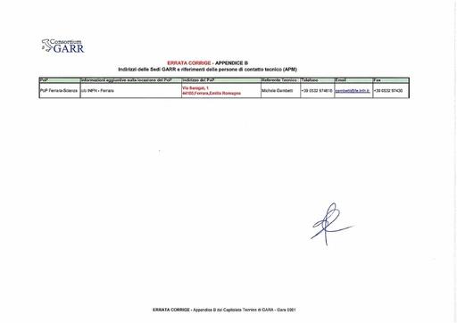 Gara0901-ERRATA-CORRIGE-App.B-Capitolato-Tecnico-di-GARA