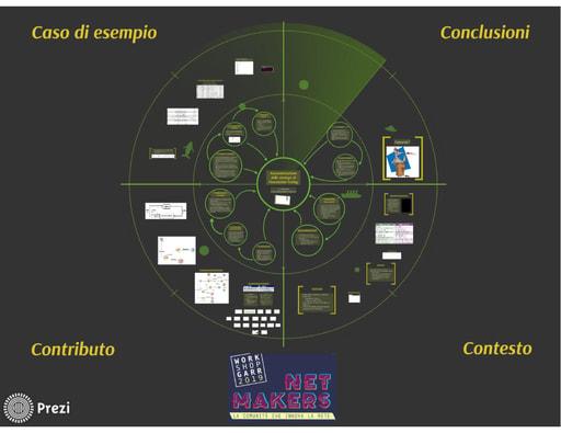 Workshop GARR 2019 - Presentazione - Romano